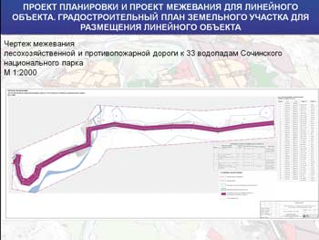 Проект Планировки Территории И Проект Межевания Линейного Объекта Образец - фото 5